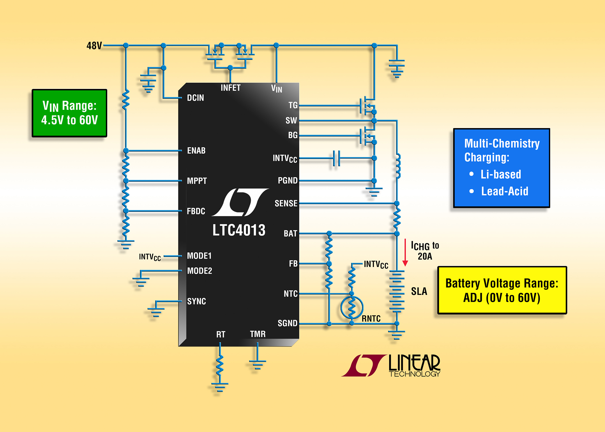 hight resolution of 60v synchronous buck battery charger includes lead acid li ion charge algorithms for up to 20a charge current