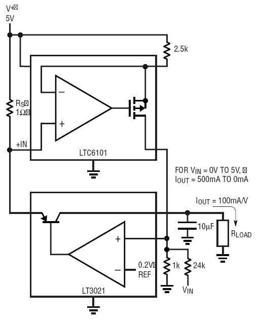 small resolution of voltage controlled current source