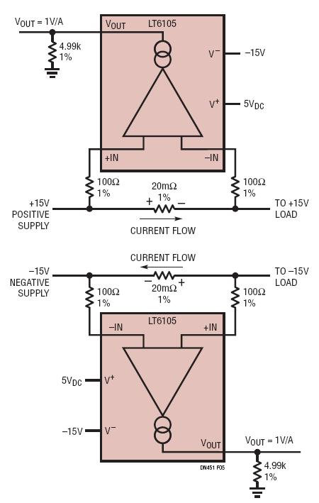 small resolution of positive or negative current flow is measured by just swapping inputs in connected to most negative side of sense resistor