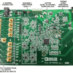 Pico Btx Motherboard Diagram Land Rover Discovery 2 Wiring Eval Ad7768 Evaluation Board Analog Devices Ad7768fmcz Image