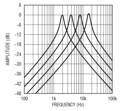 figure 435 rc integrator circuit