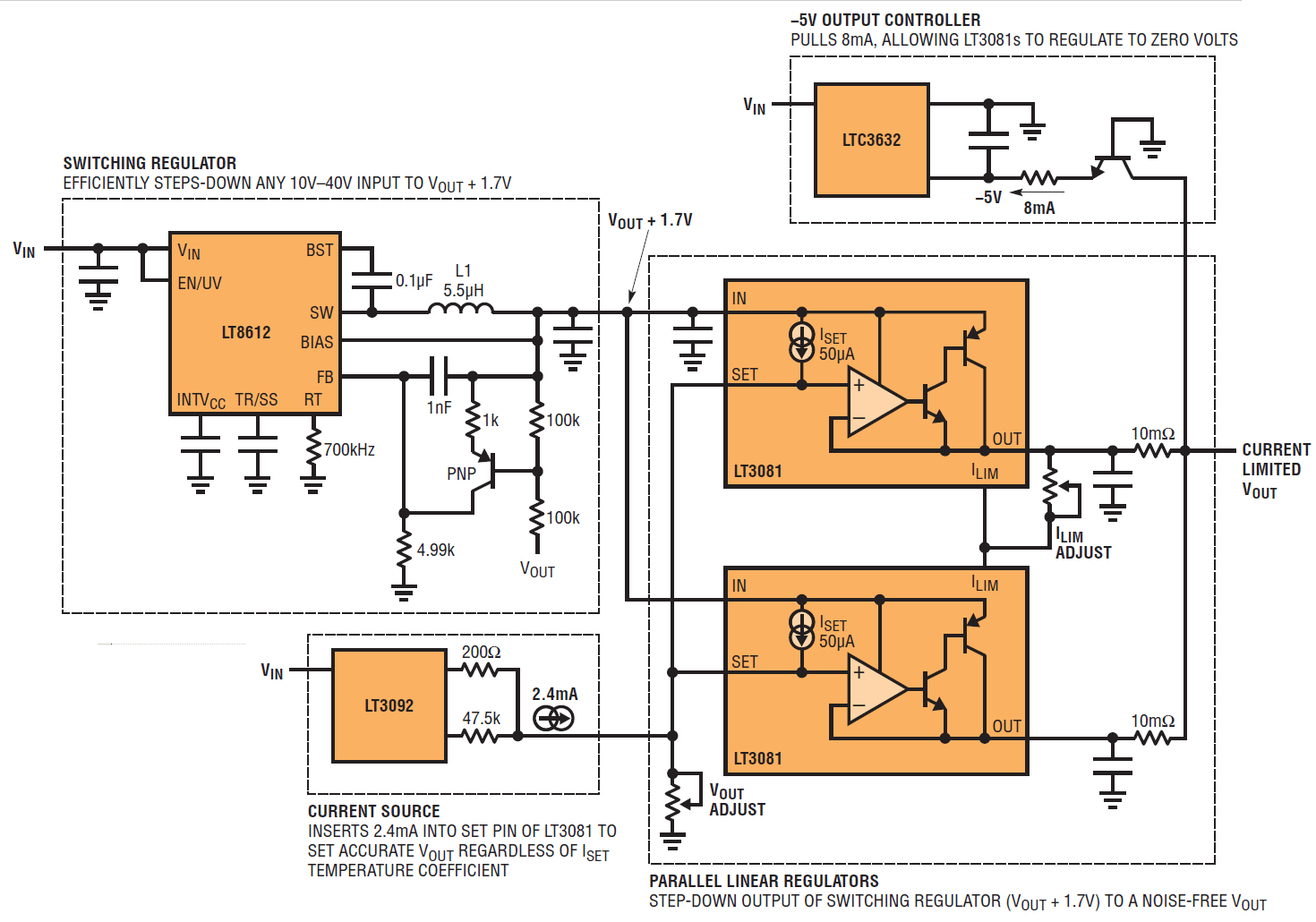small resolution of block diagram of the mixed mode dc bench supply the central components are the parallel lt3081s which produce the low ripple output and set the voltage