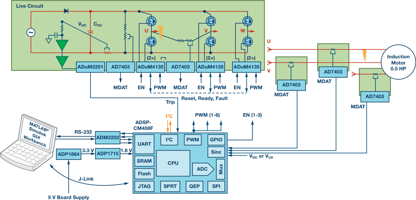 articles igbt overcurrent and short circuit protection in industrial motor drives figure4 png w 435 alt figure 4 amp amp amp amp amp amp amp gt  [ 1344 x 648 Pixel ]