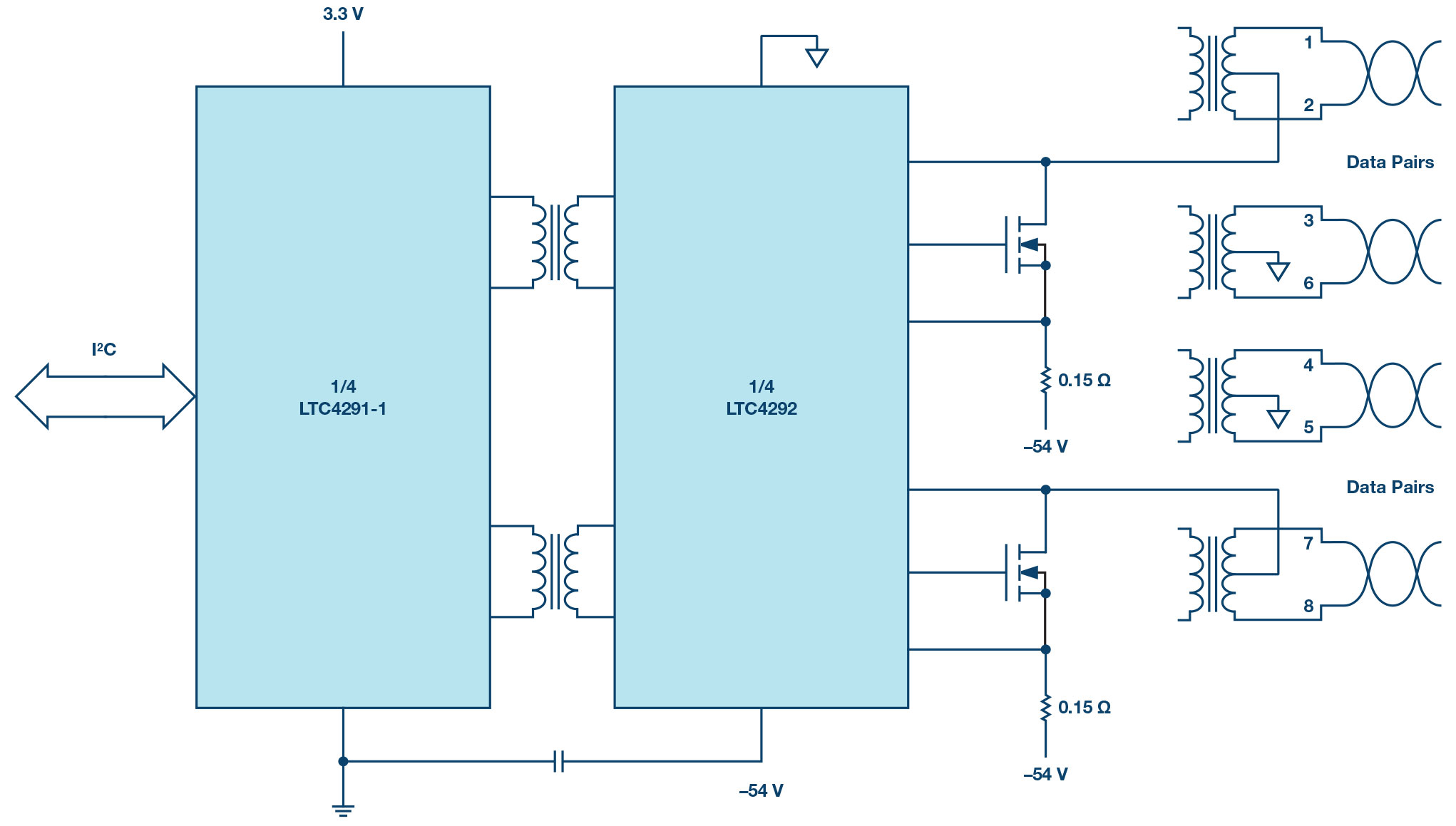 small resolution of simplified schematic of ltc4291 1 and ltc4292 poe quad pse chipset