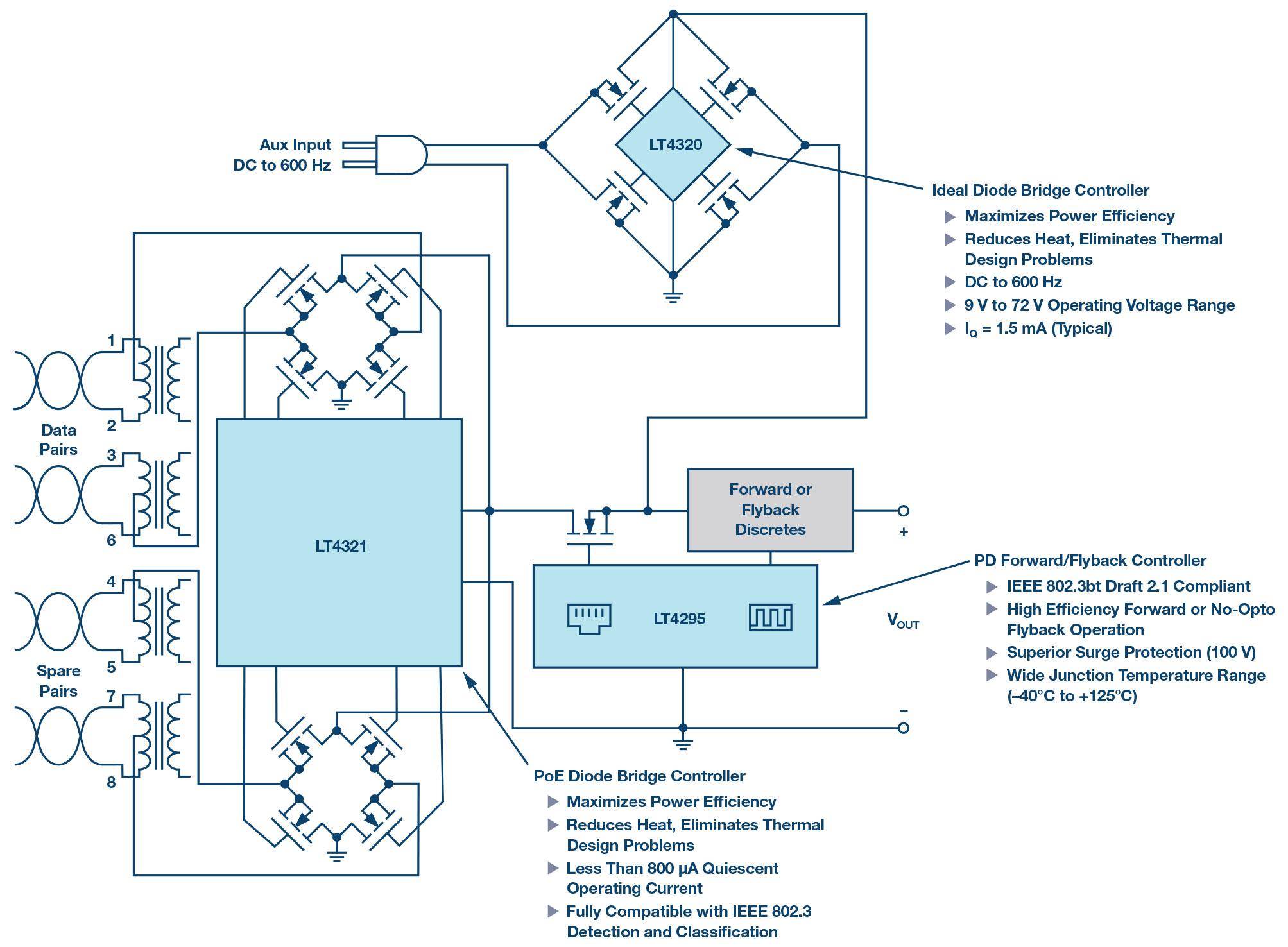 small resolution of figure 71 power supply block diagrams wiring diagram data val figure 71 power supply block diagrams