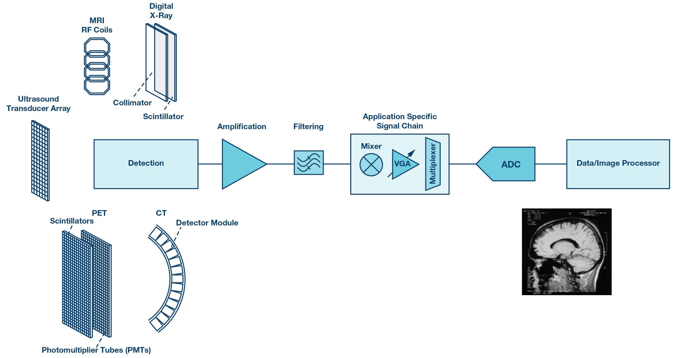 generic block diagram of the data acquisition process  [ 2163 x 1145 Pixel ]
