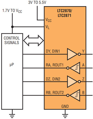 medium resolution of figure 11 the vl pin permits low voltage logic interface rs485
