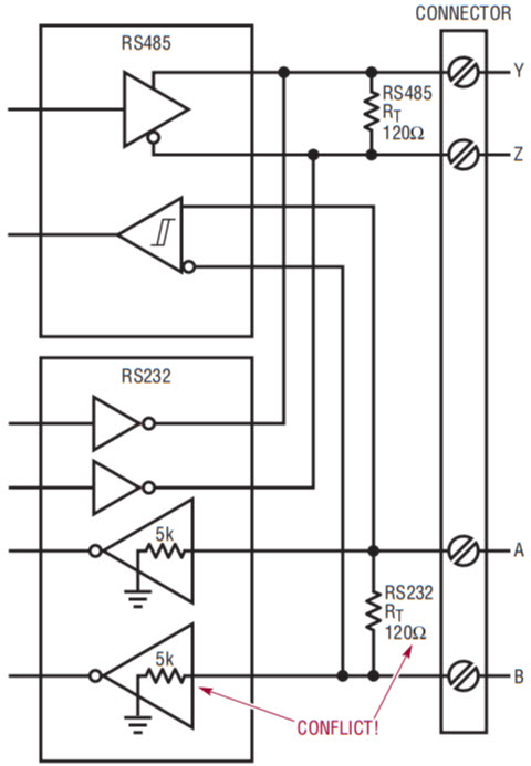 small resolution of termination resistors pose challenges when separate rs232 and rs485 transceivers are used in combination
