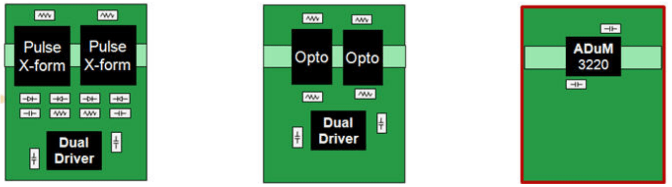 Electrically Isolated Optocoupler Or Pulse Transformer Drive Circuits