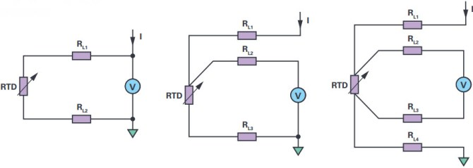 simple realization of a fully integrated 4wire rtd