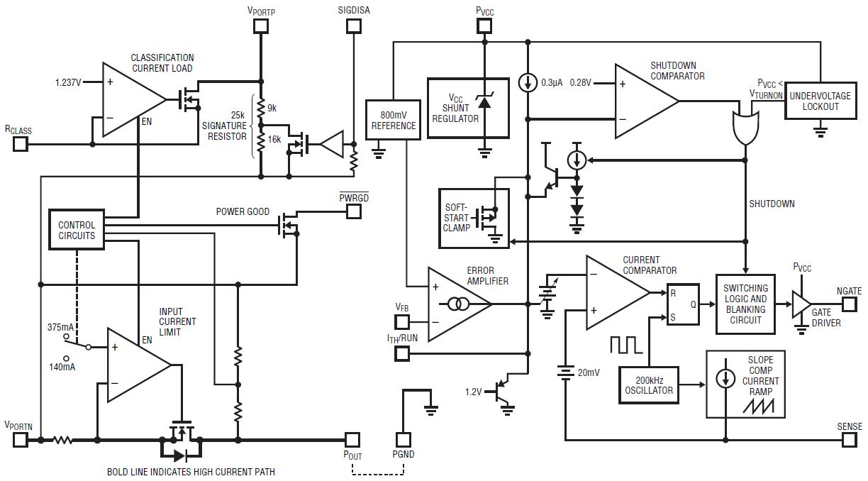 hight resolution of ltc4267 block diagram