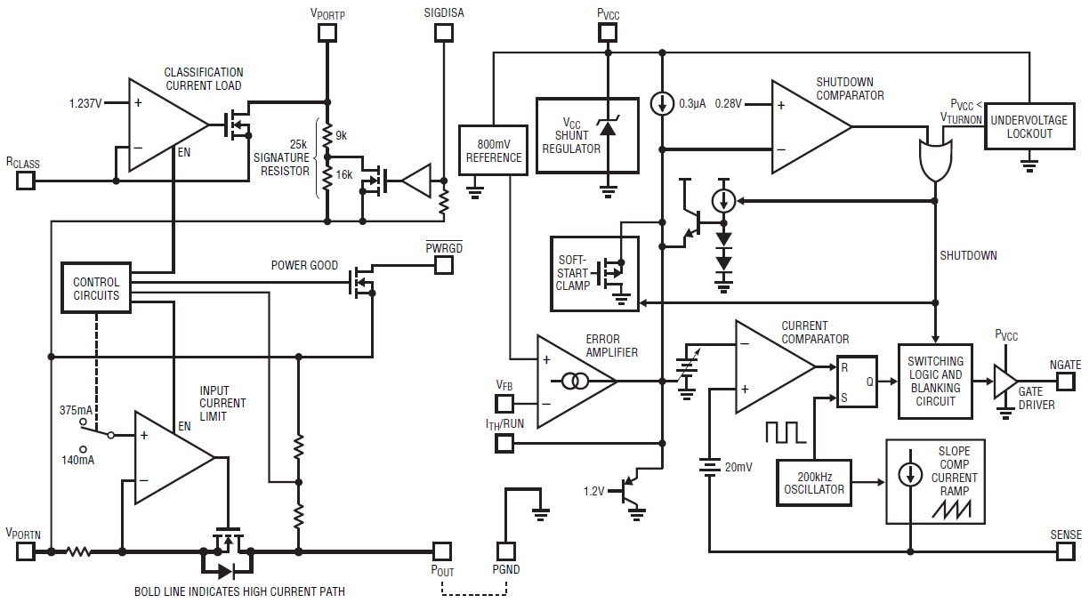 how to build switching regulator circuit diagram operating at 200khz simplify poe implementation with complete pd [ 1224 x 678 Pixel ]