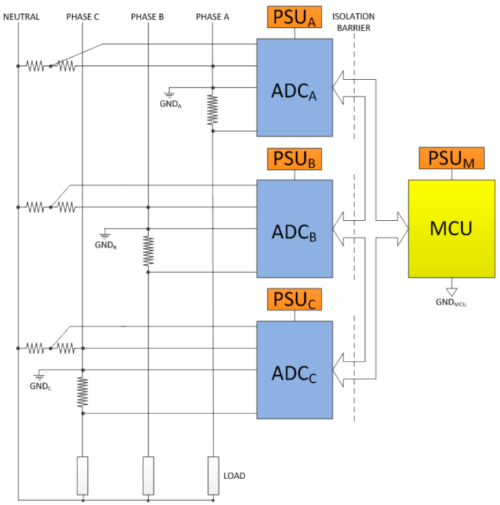 hight resolution of three phase meter with shunts separate power supplies and isolated communication