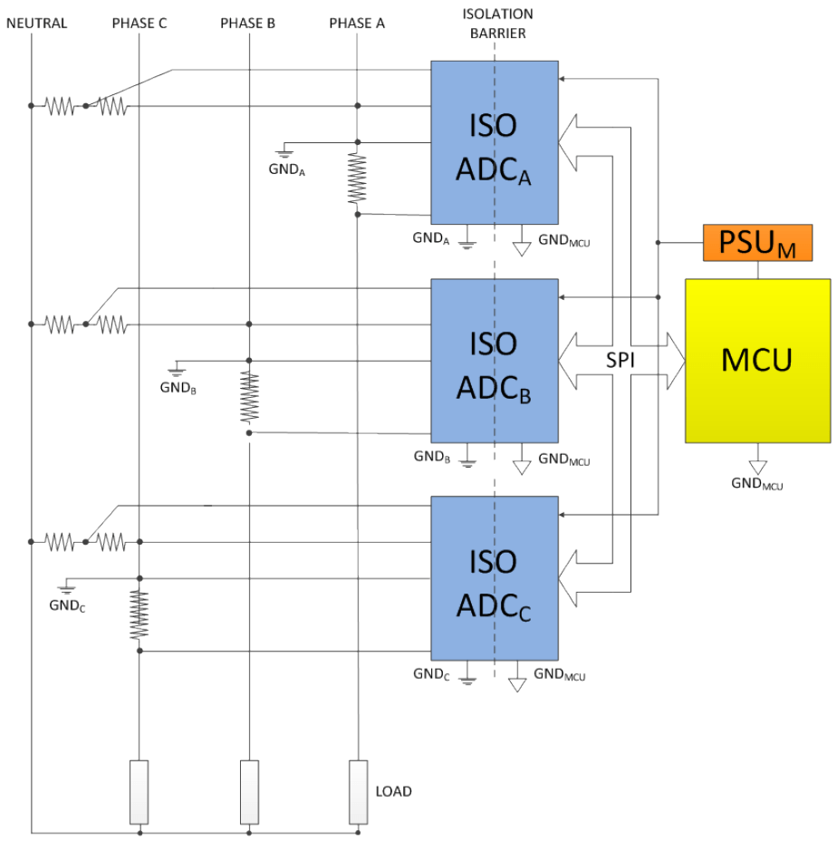 amp amp amp lt img src https www analog com media analog en landing pages technical articles trends in three phase energy metering figure5 png w 435  [ 924 x 928 Pixel ]