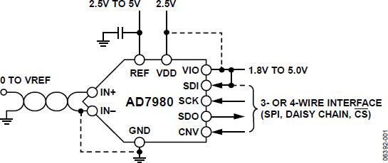 Functional Block Diagram