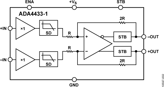 Differential Low Pass Filter Circuit Schematic Diagram And Design Formula