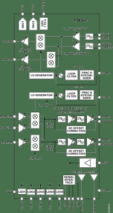 medium resolution of adf4602 fbl