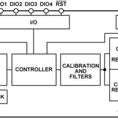 1979 Pontiac Trans Am Ac Wiring Diagram 1956 Ford Car 1977 Oldsmobile Delta 88 Omap 5 Block Auto Electrical Diagramwiring For 1987 F 150 Lexus Is300