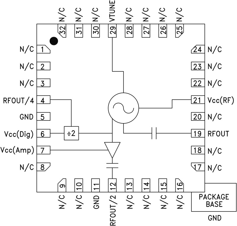 how to simplify block diagrams home theater system wiring diagram hmc534 datasheet and product info   analog devices