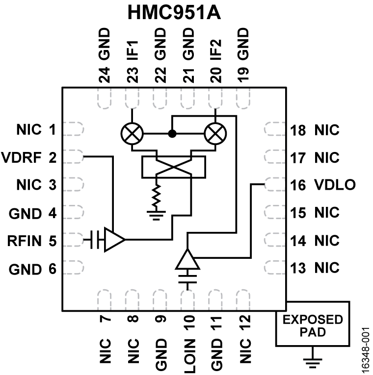small resolution of hmc951a functional block diagram