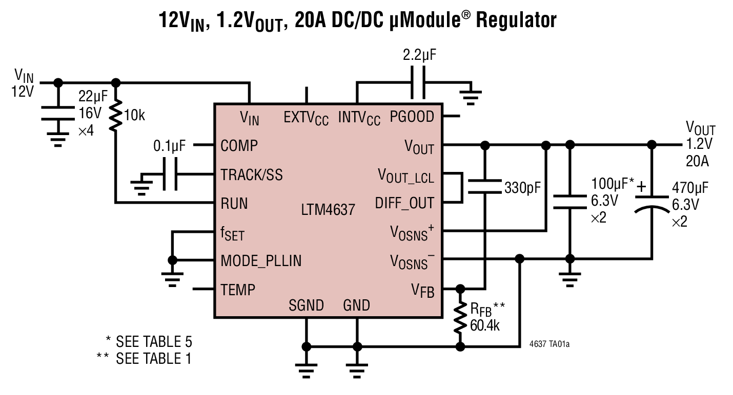 ltm4637 datasheet and product info analog devices ltm4627 15a 12 volt switching power supply circuit diagram [ 1430 x 772 Pixel ]