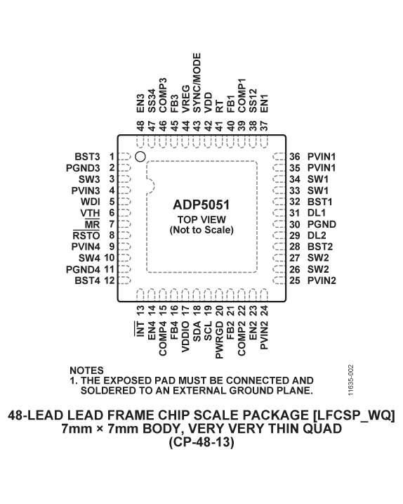 hight resolution of adp5051 pin diagram