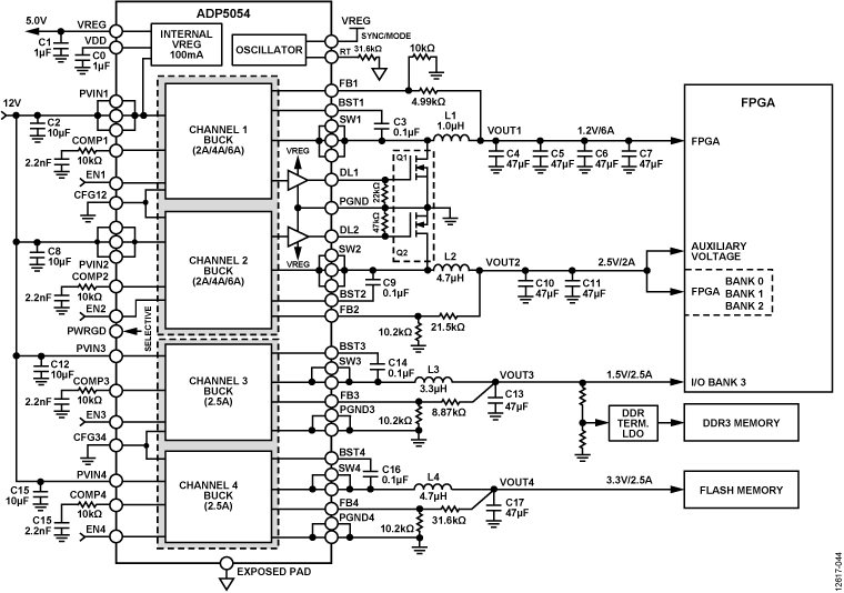 ADP5054 Datasheet and Product Info | Analog Devices