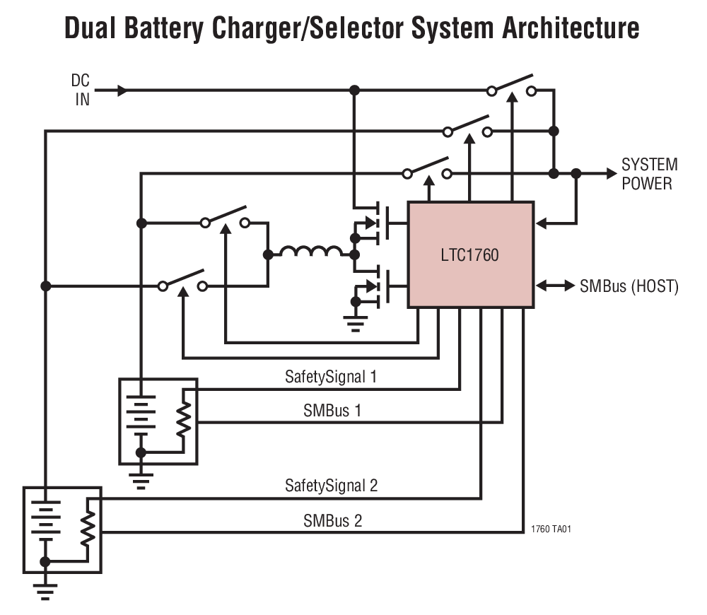 small resolution of ltc1760 datasheet and product info analog devices battery charger wiring schematic for rv dual battery charger