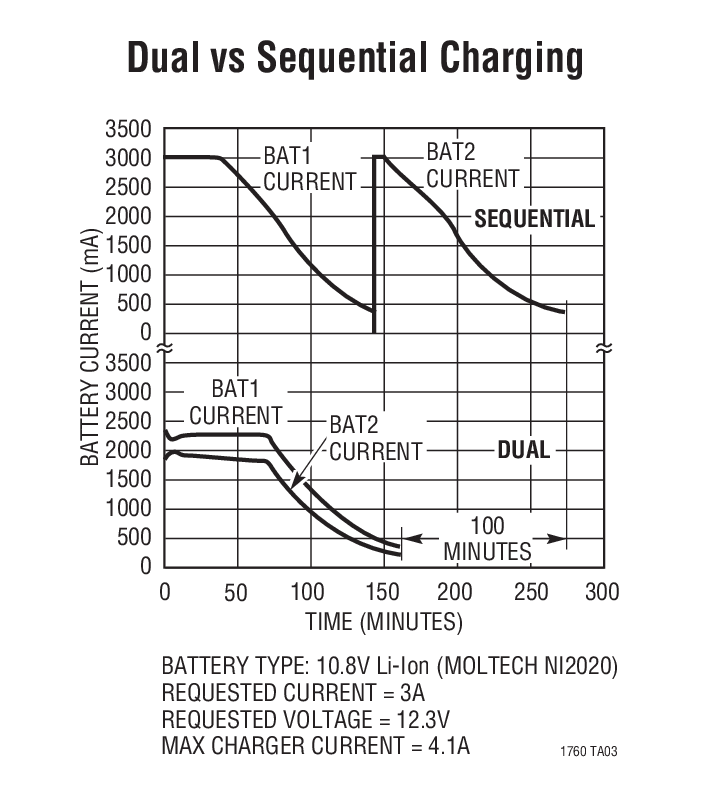 hight resolution of dual battery charging system diagram