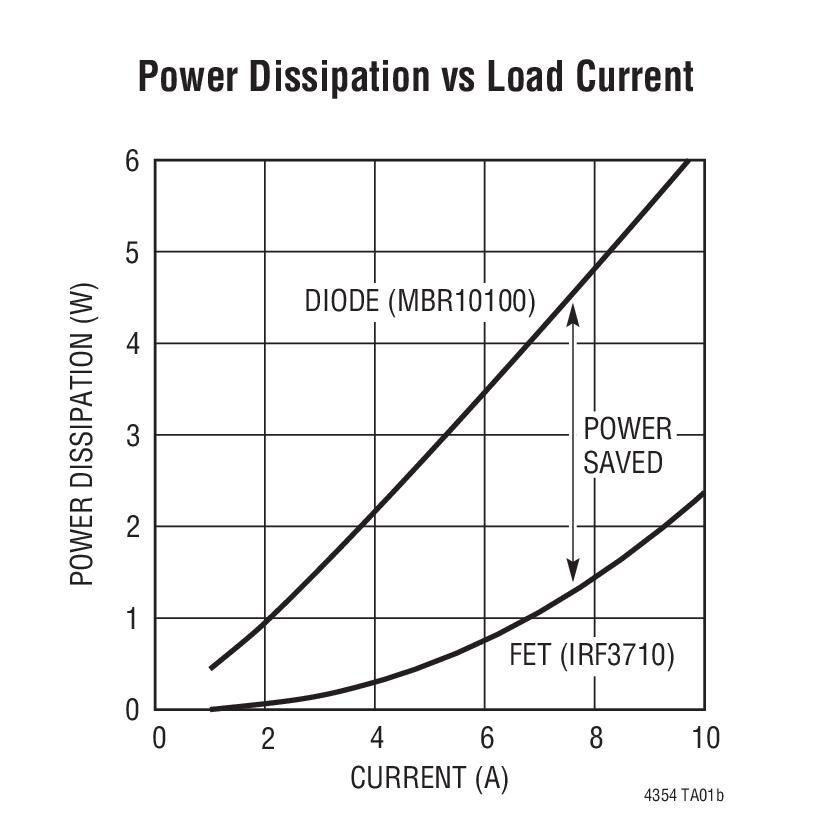 medium resolution of 8 diagram of diode