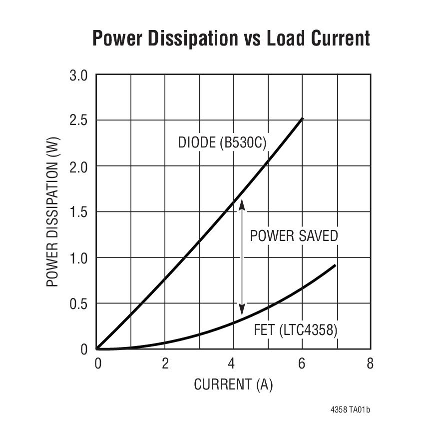 8 diagram of diode [ 900 x 876 Pixel ]