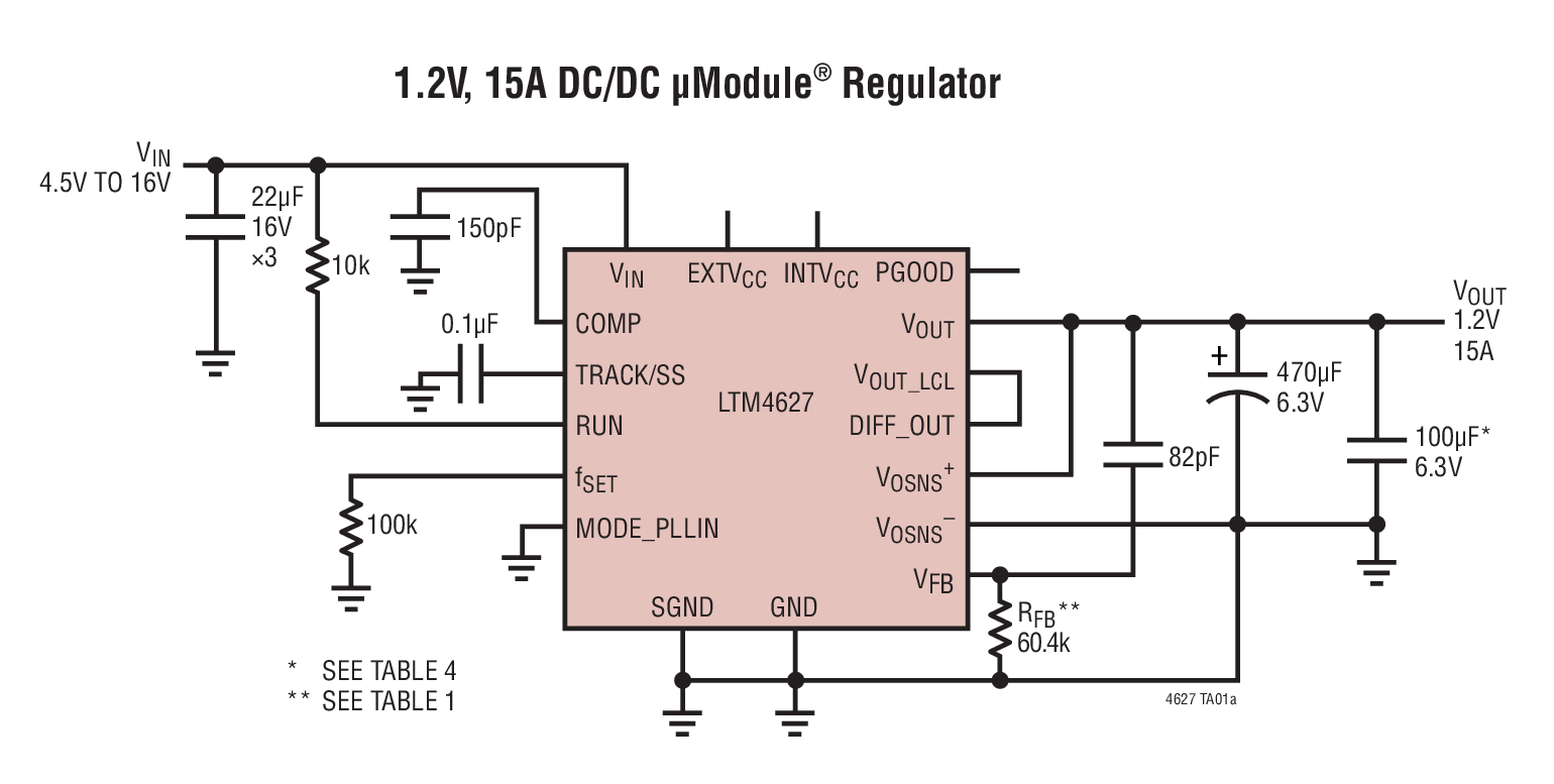 medium resolution of ltm4627 1 2v 15a dc dc module regulator circuit collection ltm4627 15a 12 volt switching power supply circuit diagram