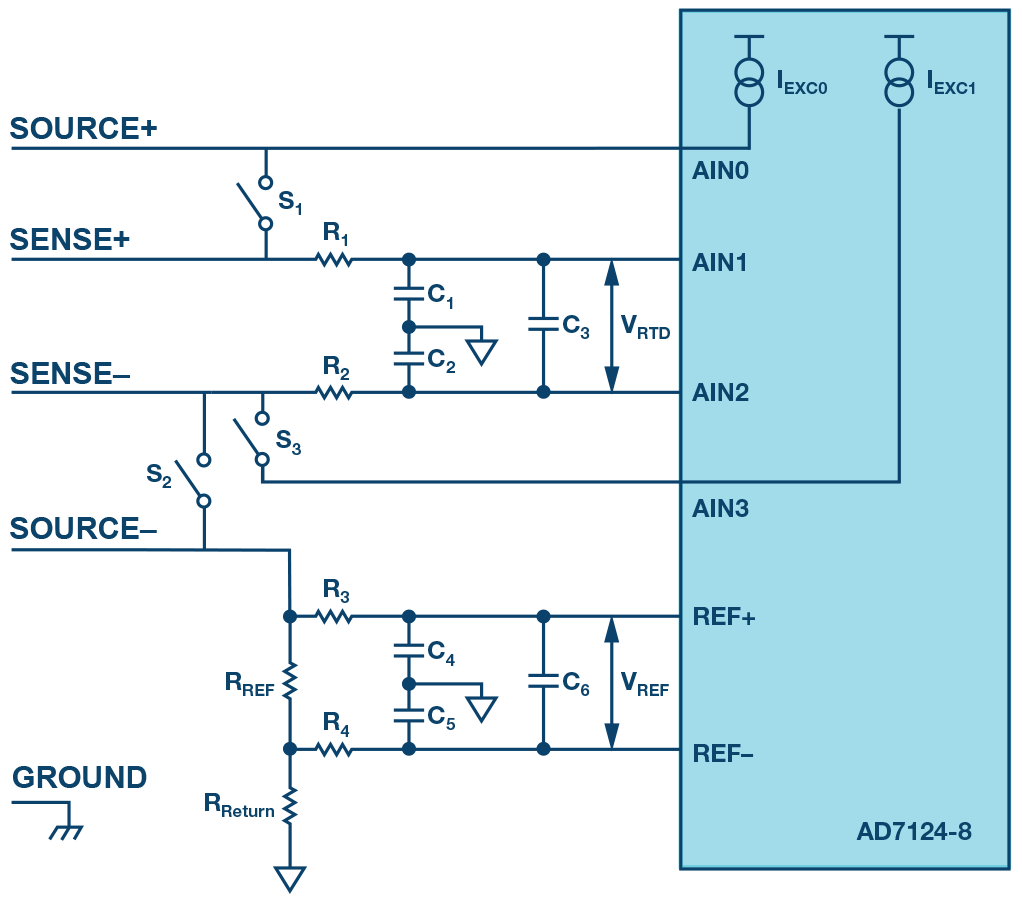 hight resolution of different wire rtd sensors measurement based on ad7124 8