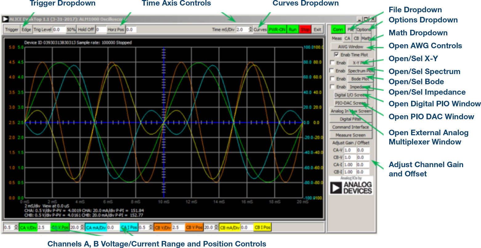 Transient Response In Rlc Circuit Trainer Object Study The Transient