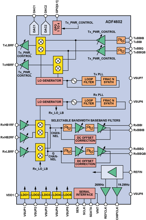 mobile block diagram circuit phone cable wiring cell components diagrams lose of 3g simple booster