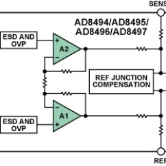 2 Way Intermediate Wiring Diagram 1991 Ford Ranger Fuse Box Two Ways To Measure Temperature Using Thermocouples Feature Ad8495 Functional Block
