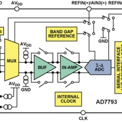 2 Way Intermediate Wiring Diagram E46 Light Control Module Two Ways To Measure Temperature Using Thermocouples Feature Ad7793 Functional Block
