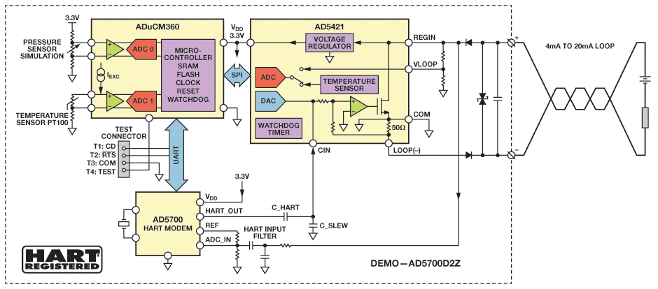 4 Wire Intercom Wiring Diagram Hart Communication Networks Are Improved By Small