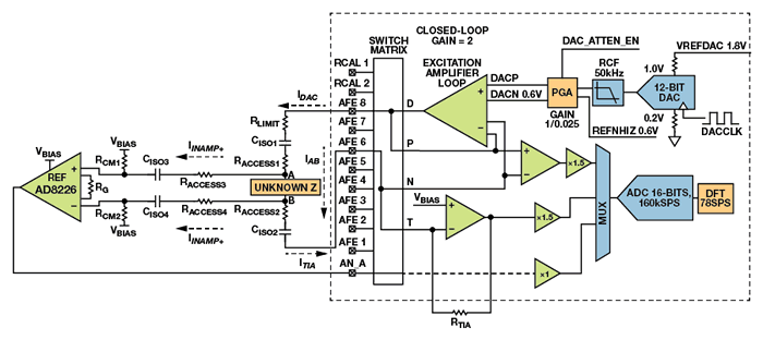 4 wire measurement circuit kawasaki bayou 300 wiring diagram bioimpedance design challenges for body worn systems four isolated using aducm350 and ad8226