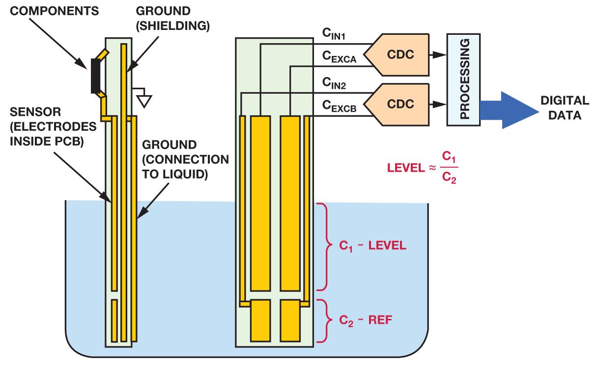 medium resolution of wiring diagram for liquid level switches wiring library wiring diagram for pickups figure 5 liquid level