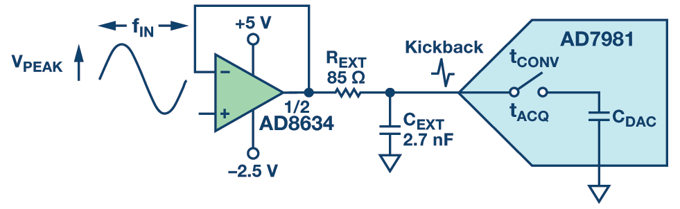 Figure 2 Charge Input Signal Conditioning Circuit
