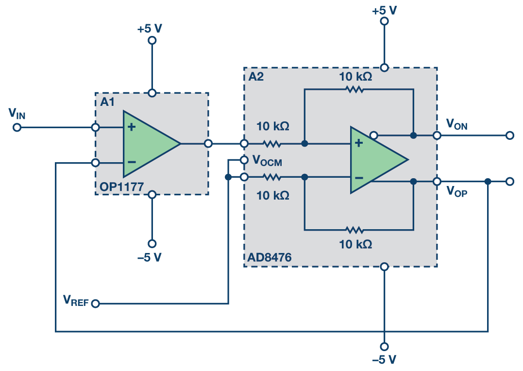 hight resolution of single ended to differential signal conversion with adjustable rh analog com