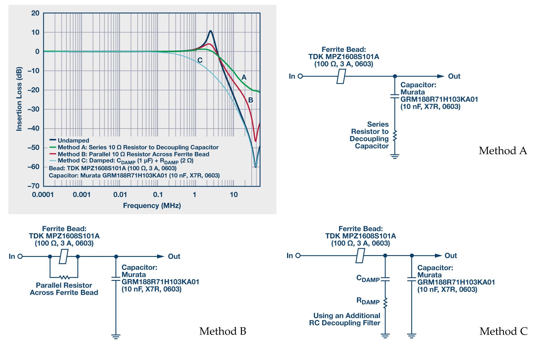 figure 7 [ 1856 x 1194 Pixel ]