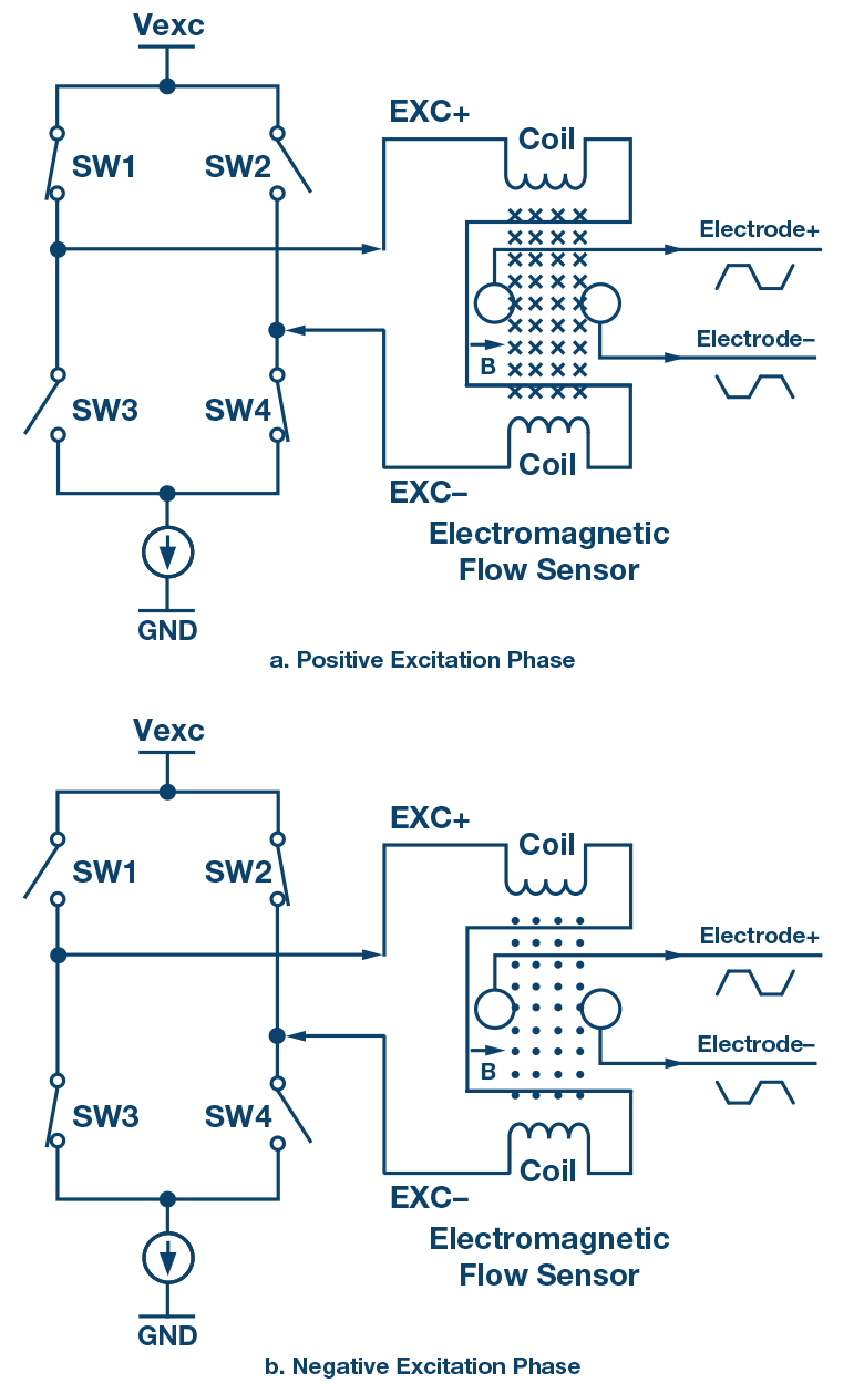 mag ic flow meter wiring diagram [ 780 x 1249 Pixel ]