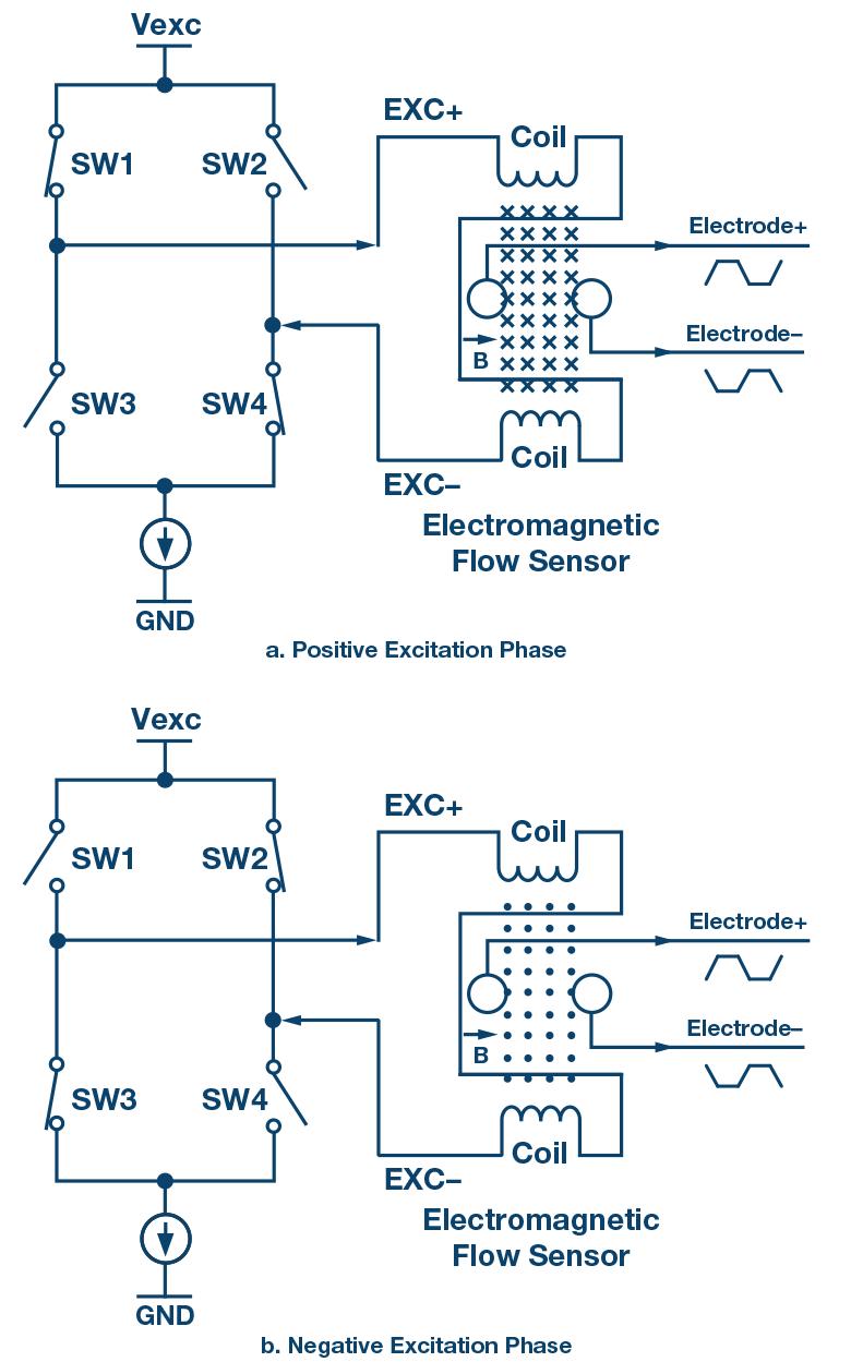 figure 13 magnetic field generation  [ 780 x 1249 Pixel ]