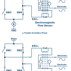 Dc Regulated Power Supply Circuit Diagram Allen Bradley 100 D140 Contactor Wiring Electromagnetic Flow Meters: Design Considerations   Analog Devices
