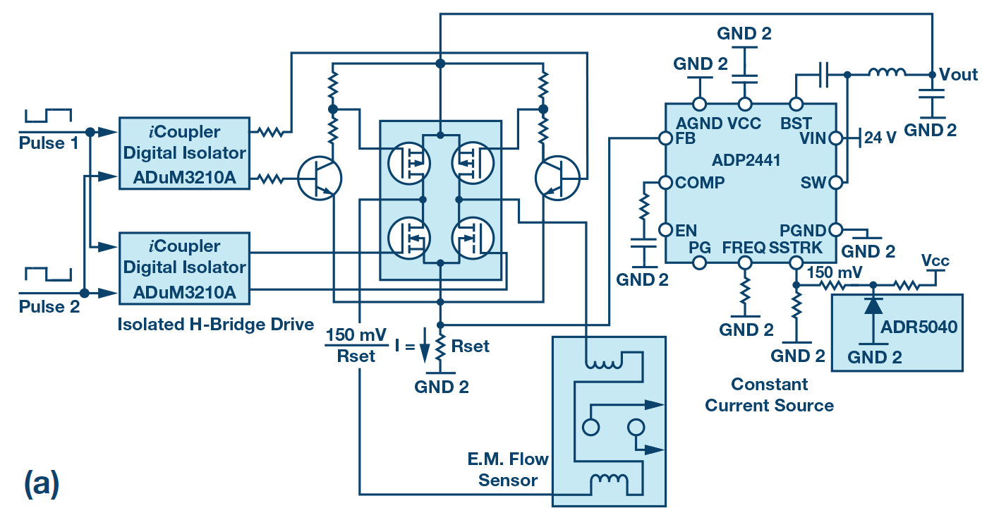 figure 14 a drive isolated h bridge with smps and icoupler b drive isolated h bridge with linear regulated current source and optocoupler  [ 1409 x 744 Pixel ]