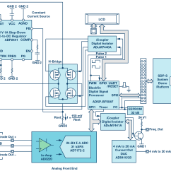 2 Wire Ultrasonic Flow Meter Porsche 996 Stereo Wiring Diagram Electromagnetic Meters Design Considerations