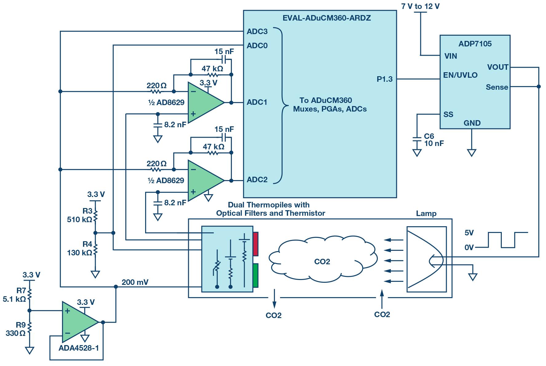complete gas sensor circuit using nondispersive infrared ndir co2 detector symbol co2 detectors wiring diagrams [ 1776 x 1191 Pixel ]