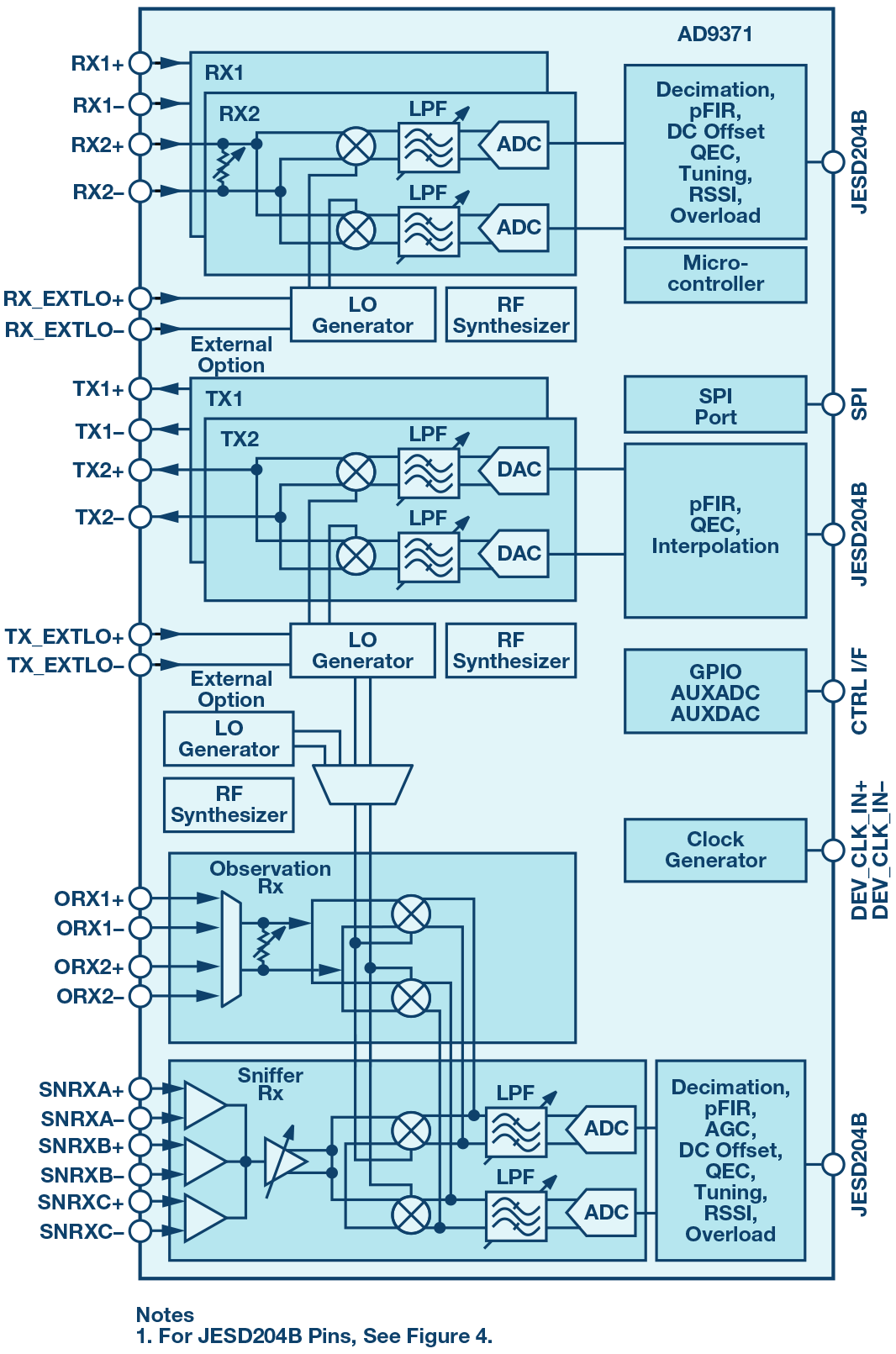 block diagram to signal flow graph viper 5904 installation mirror on the wallunderstanding image rejection